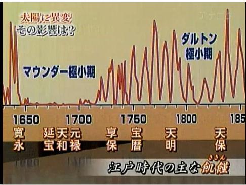 江戸時代の飢饉.jpg