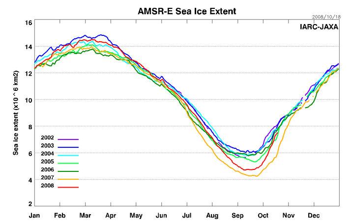 北極の海氷面積情報